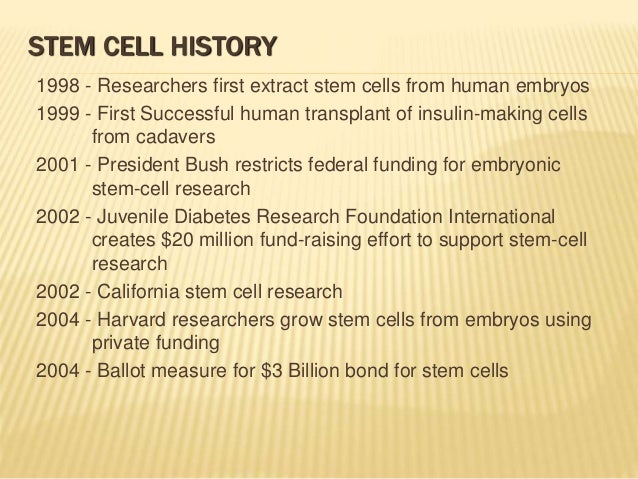 an introduction to the promises of stem cell research Stem-cell research a step closer to making blood donation redundant  while the introduction of these foreign genes raises concerns as to the long-term safety.