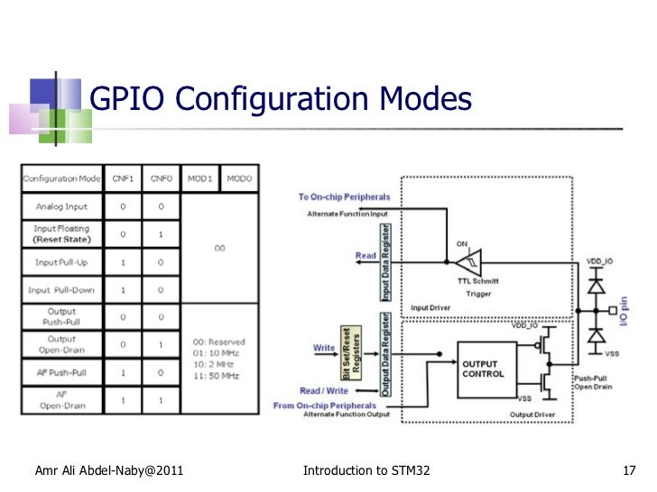 Introduction to stm32-part2
