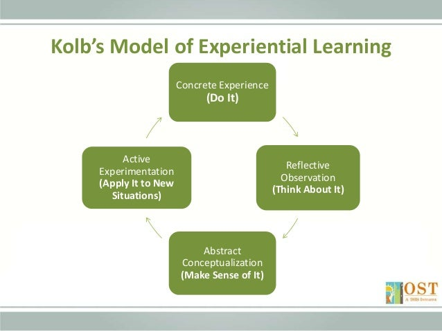 Structured Activities - Planning Projects - Project Based Learning, S…