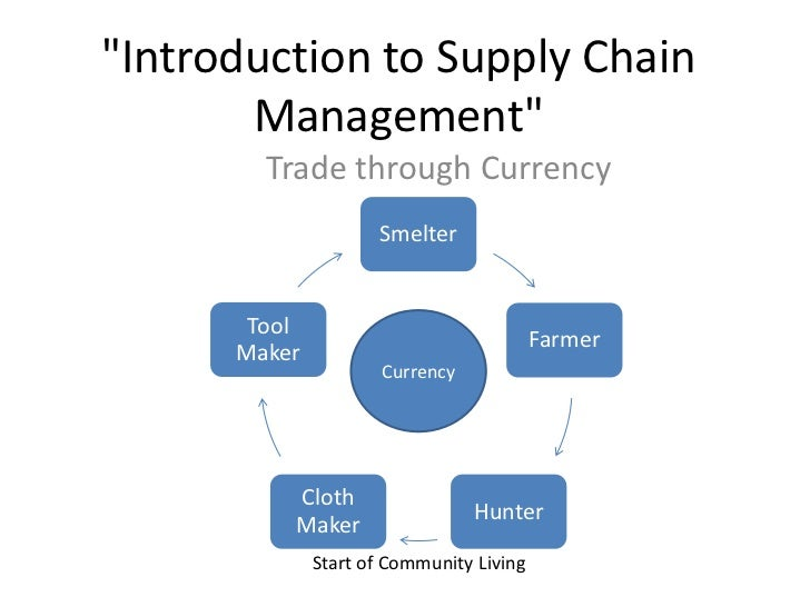 introduction to supply chain management essay Introduction logistics as well as supply chain management has been regarded  to be the crucial factor for the companies to obtain competitive.