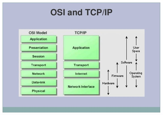 linux and tcp ip networking report Suse, ubuntu linux q how do i find out summary of protocol-level (ip, icmp,  tcpetc) statistics for all network interfaces such as eth0, eth1 under linux   you can display complete report using: # netstat -s output: ip:.