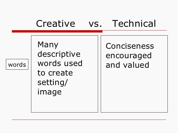 The Difference between an Essay and Creative Writing