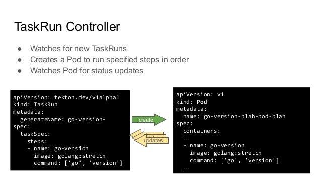 apiVersion: tekton.dev/v1alpha1 kind: TaskRun metadata: generateName: go-version- spec: taskSpec: steps: - name: go-versio...