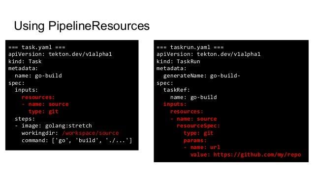 Using PipelineResources === taskrun.yaml === apiVersion: tekton.dev/v1alpha1 kind: TaskRun metadata: generateName: go-buil...