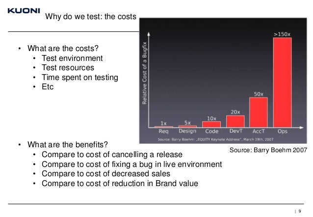 Why do we test: the costs  • What are the costs? • Test environment • Test resources • Time spent on testing • Etc  • What...
