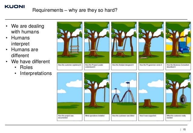 Requirements – why are they so hard? • We are dealing with humans • Humans interpret • Humans are different • We have diff...