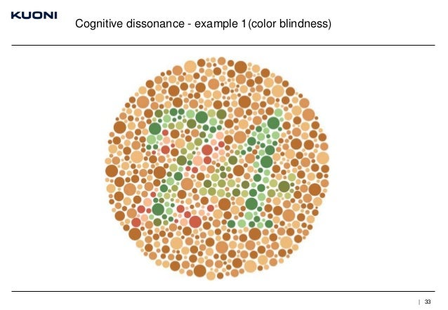 Cognitive dissonance - example 1(color blindness)  | 33