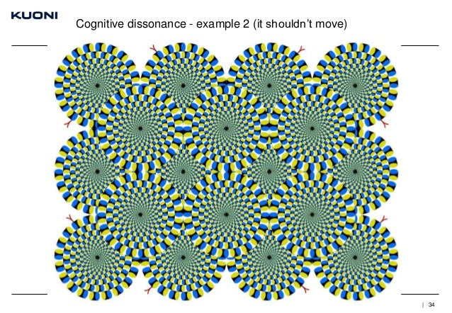 Cognitive dissonance - example 2 (it shouldn't move)  | 34