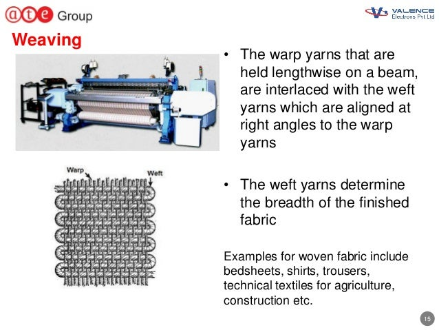 15 Weaving • The warp yarns that are held lengthwise on a beam, are interlaced with the weft yarns which are aligned at ri...