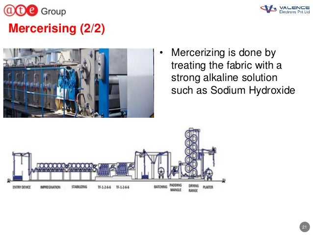 21 Mercerising (2/2) • Mercerizing is done by treating the fabric with a strong alkaline solution such as Sodium Hydroxide