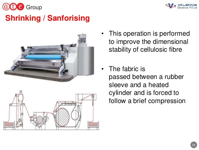 24 Shrinking / Sanforising • This operation is performed to improve the dimensional stability of cellulosic fibre • The fa...