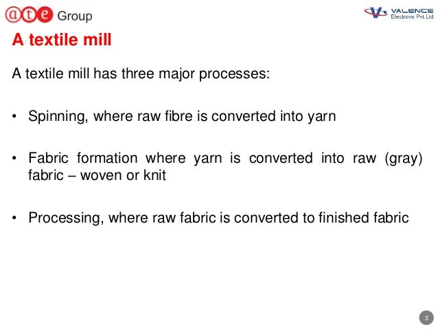 3 A textile mill A textile mill has three major processes: • Spinning, where raw fibre is converted into yarn • Fabric for...