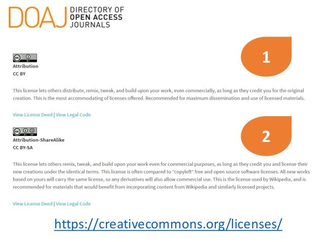 https://creativecommons.org/licenses/ 3 4