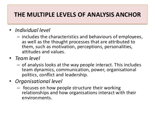 introduction to the field of organizational Introduction to management objective: the objectives of this lesson are to enable to define management to  subject: management concepts and organizational behaviour.