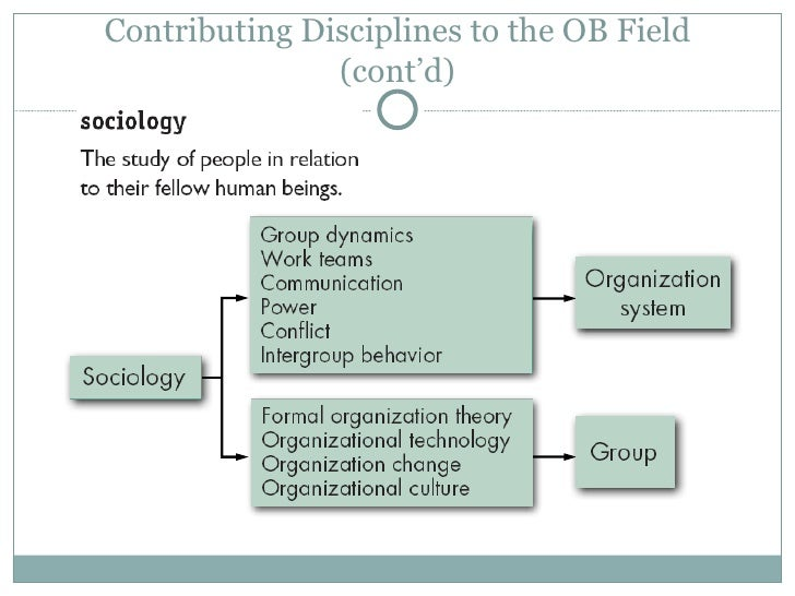 field of organizational behavior 1 | p a g e 8 organizational behavior organizational behavior is a field of study that investigates the impact that individuals, groups and structures have on behavior within an.