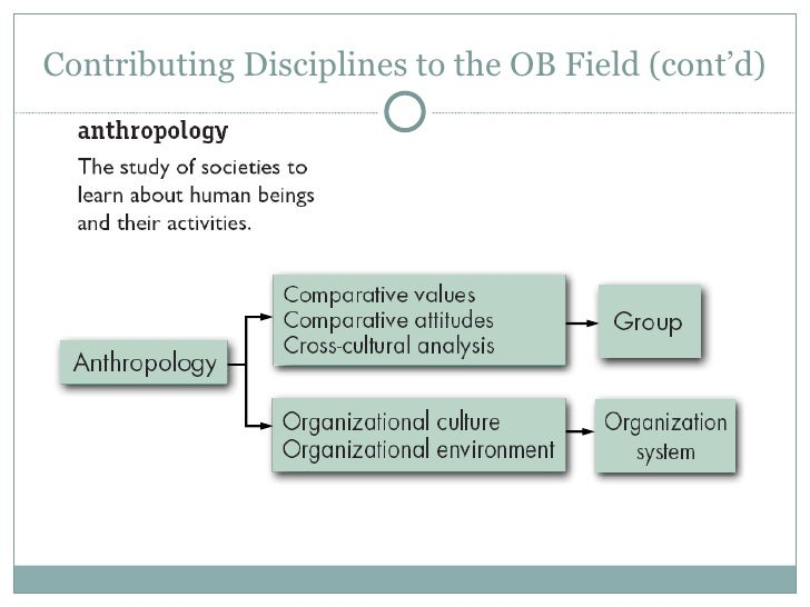 field organizational behaviour Lesson:-16 evolution of organisational behaviour objectives define organizational behavior list the major challenges and opportunities for managers to.