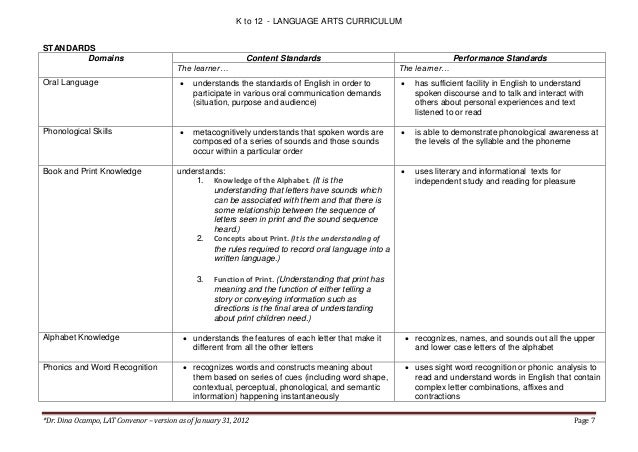 k to 12 integrated language arts competencies
