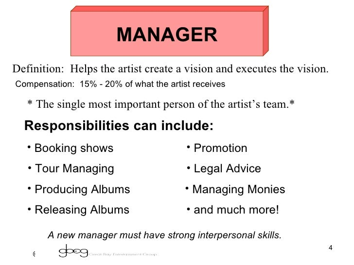 Introduction To The Music Business The Hidden Network – Music Artist Manager