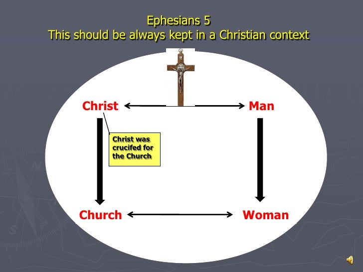 Ephesians 5This should be always kept in a Christian context      Christ                         Man            Christ was...