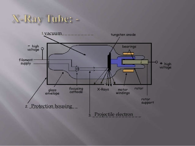 introduction to the parts of x ray machine rh slideshare net