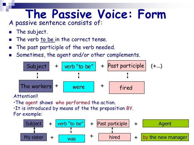 passive voice in french pdf
