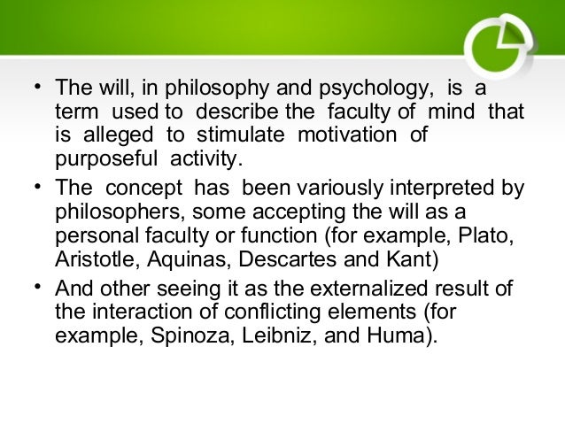 philosophy what it means to be human Quizlet provides term:philosophy human nature = what it means to be human activities, flashcards and games start learning today for free.