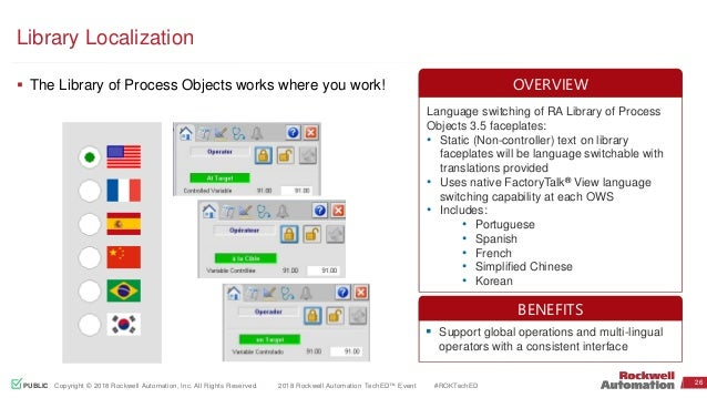 Introduction to the rockwell automation library of process objects