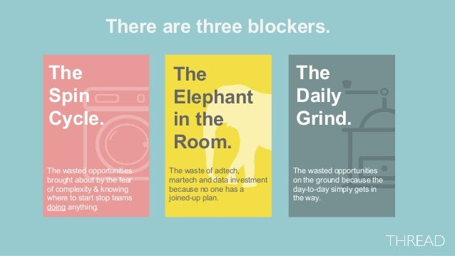 There are three blockers. The Spin Cycle. The wasted opportunities brought about by the fear of complexity & knowing where...