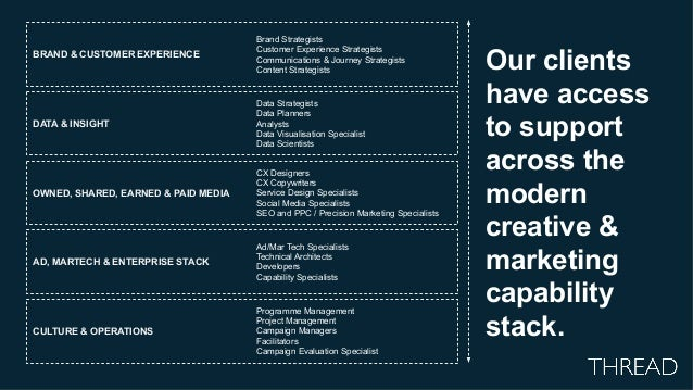 DATA & INSIGHT OWNED, SHARED, EARNED & PAID MEDIA CULTURE & OPERATIONS BRAND & CUSTOMER EXPERIENCE AD, MARTECH & ENTERPRIS...