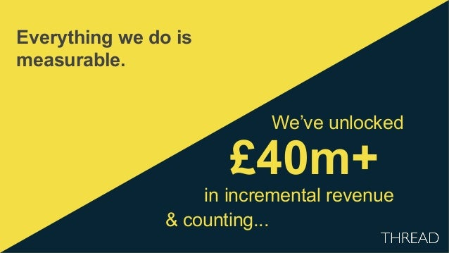 £40m+ Everything we do is measurable. We've unlocked in incremental revenue & counting...