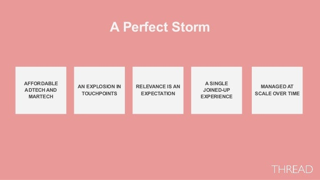 A Perfect Storm AFFORDABLE ADTECH AND MARTECH AN EXPLOSION IN TOUCHPOINTS RELEVANCE IS AN EXPECTATION A SINGLE JOINED-UP E...