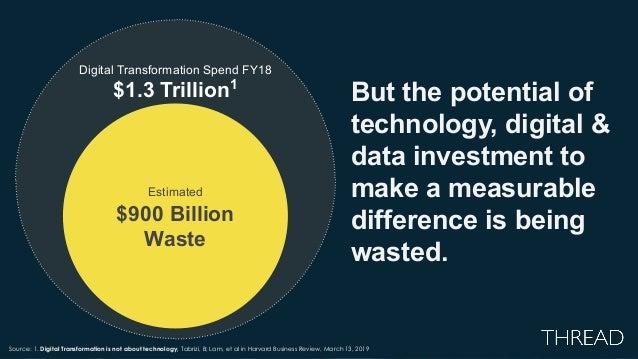 Digital Transformation Spend FY18 $1.3 Trillion1 Estimated $900 Billion Waste Source: 1. Digital Transformation is not abo...