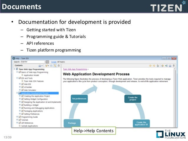 Introduction to the Tizen SDK 2 0 0 Alpha - Taiho Choi