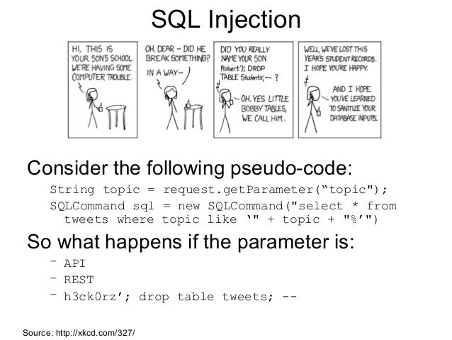 Introduction to the web api - Sql injection drop table example ...