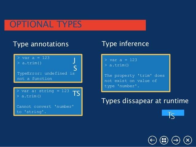 typescript in 30mins