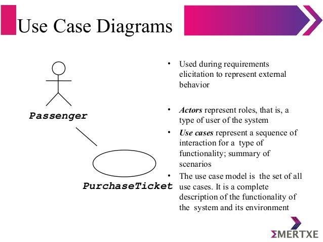 Use Case Diagrams • Used during requirements elicitation to represent external behavior • Actors represent roles, that is,...