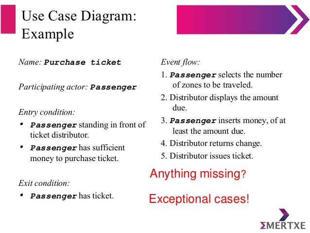Use Case Diagram: Example Name: Purchaseticket Participating actor: Passenger Entry condition: • Passenger standing in fr...