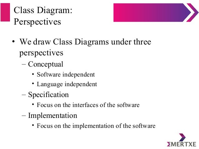 Class Diagram: Perspectives • We draw Class Diagrams under three perspectives – Conceptual • Software independent • Langua...