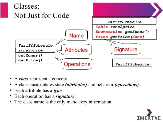 Classes: Not Just for Code • A class represent a concept • A class encapsulates state (attributes) and behavior (operation...