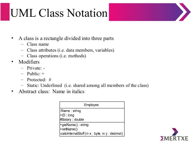 UML Class Notation • A class is a rectangle divided into three parts – Class name – Class attributes (i.e. data members, v...