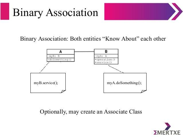 "Binary Association myB.service(); myA.doSomething(); Binary Association: Both entities ""Know About"" each other Optionally,..."