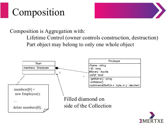 Composition Composition is Aggregation with: Lifetime Control (owner controls construction, destruction) Part object may b...
