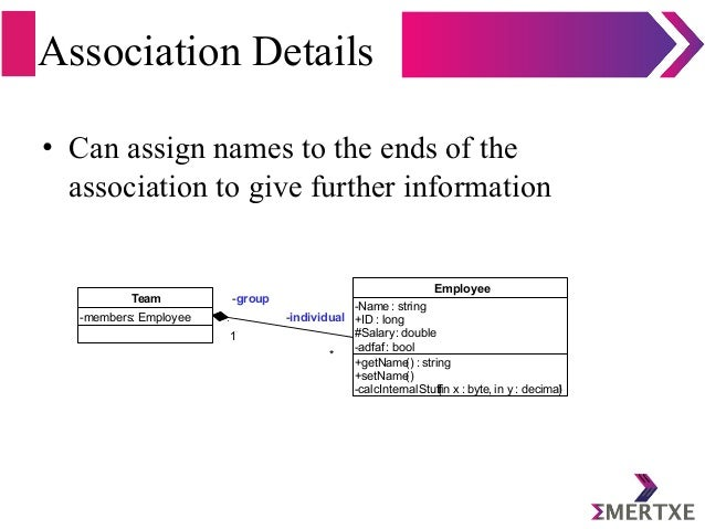 Association Details • Can assign names to the ends of the association to give further information +getName() : string +set...
