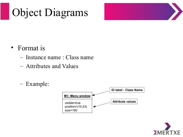 Object Diagrams • Format is – Instance name : Class name – Attributes and Values – Example:
