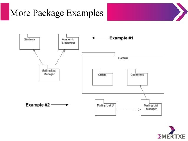More Package Examples