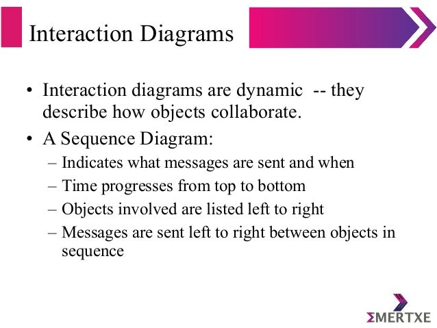Interaction Diagrams • Interaction diagrams are dynamic -- they describe how objects collaborate. • A Sequence Diagram: – ...
