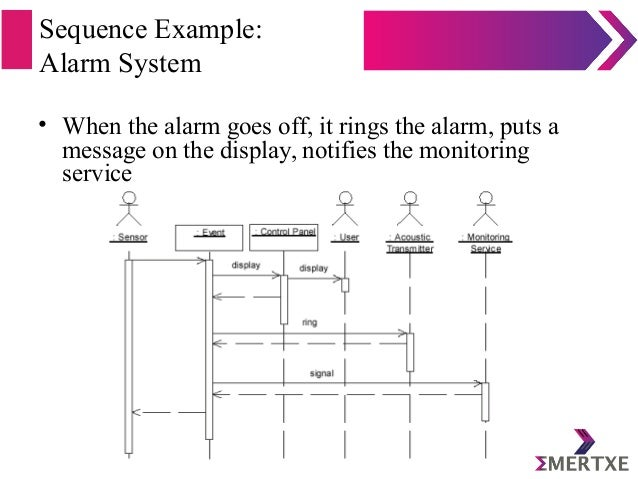 Sequence Example: Alarm System • When the alarm goes off, it rings the alarm, puts a message on the display, notifies the ...