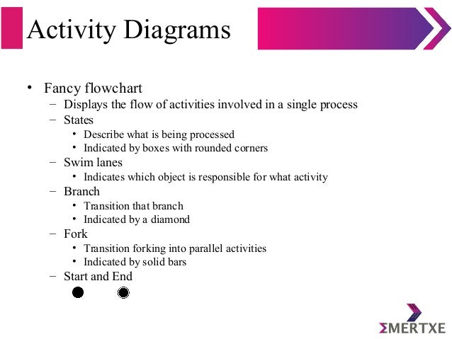 Activity Diagrams • Fancy flowchart – Displays the flow of activities involved in a single process – States • Describe wha...