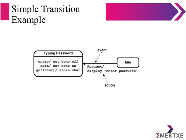 Simple Transition Example
