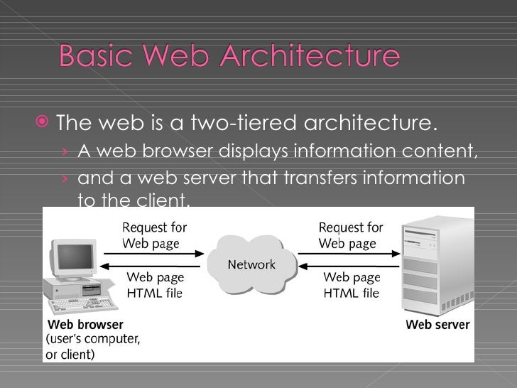 introduction to web architecture the world wide web<br > 5